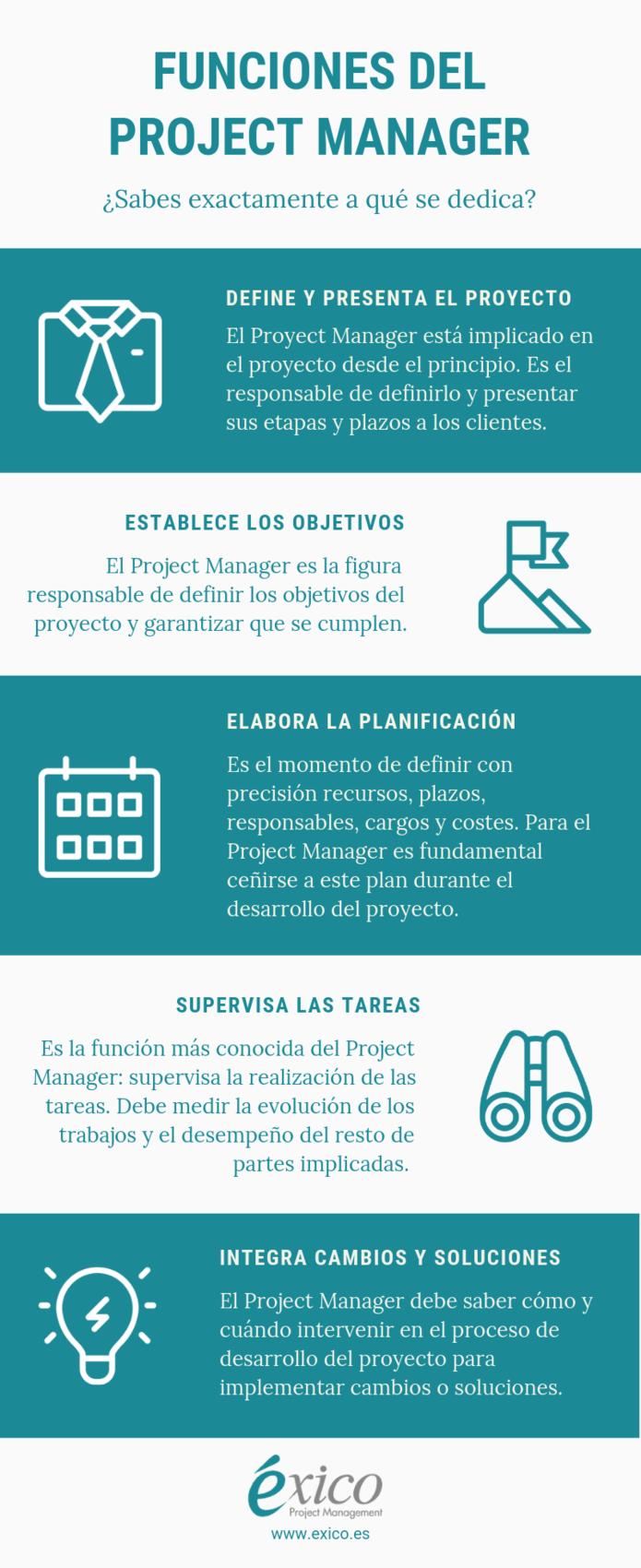 Funciones del Project Manager_ES