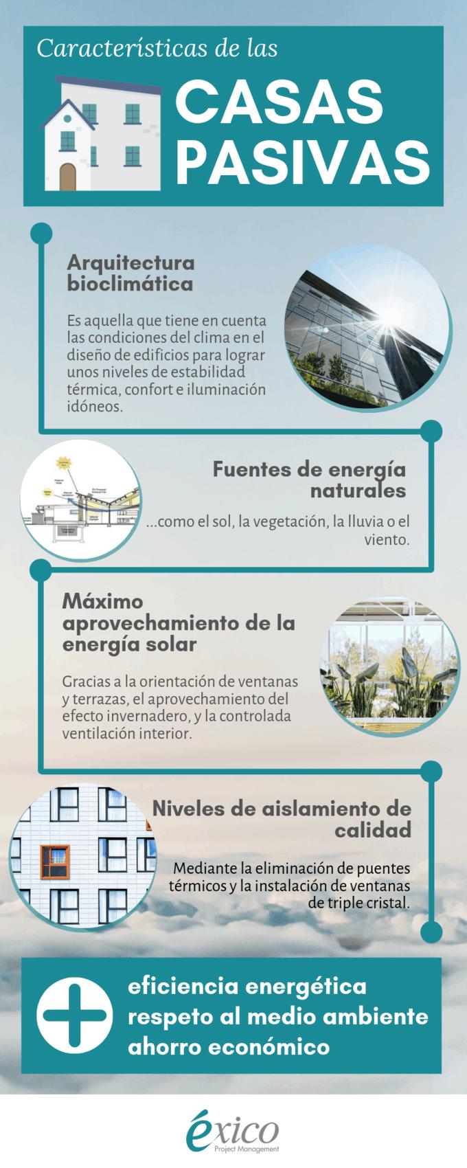Infografía: Características de las casas pasivas